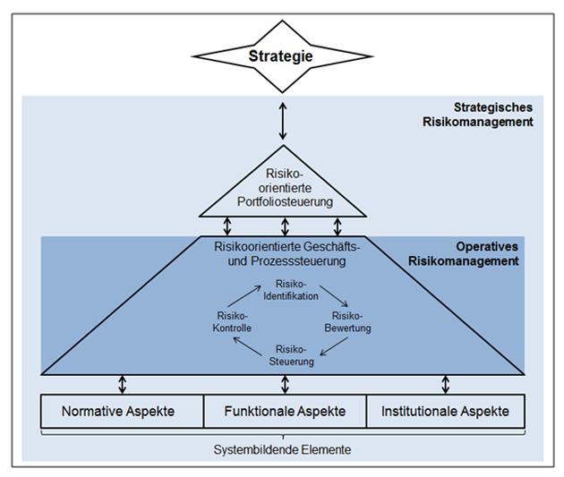 ebook informationsverarbeitung im kundendienst einsatz und gestaltungsmöglichkeiten 1997